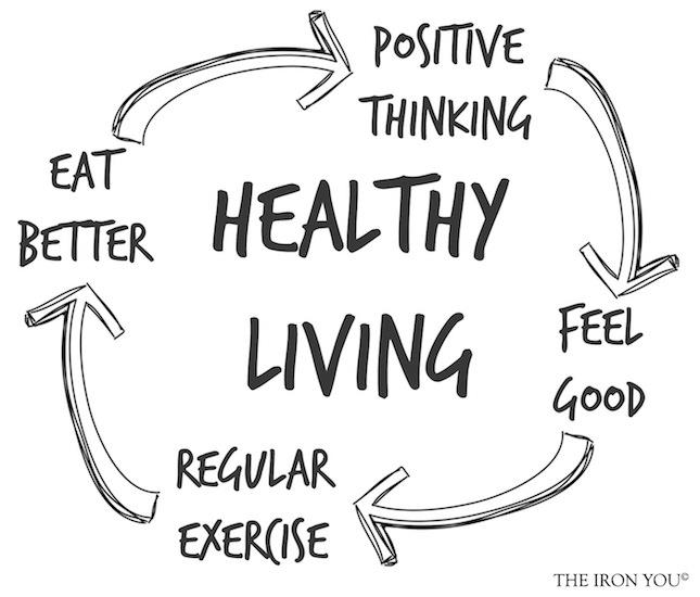 Healthy-Living-Cycle-from-Starling-Fitness